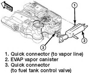 Ford F150 Evap Canister Location Repair Guides Components Systems Evaporative