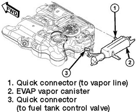 how to remove fuel tank from a 2008 scion tc repair guides fuel tank removal installation autozone com