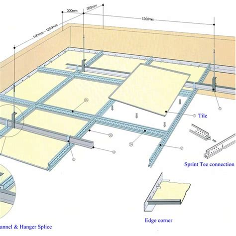 Perforated Ceiling Tiles Perforated Metal Ceiling How To Install A Suspended Ceiling