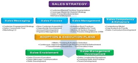 Post Mba Brand Management by Brand Management Meaning And Important Concepts Autos Post