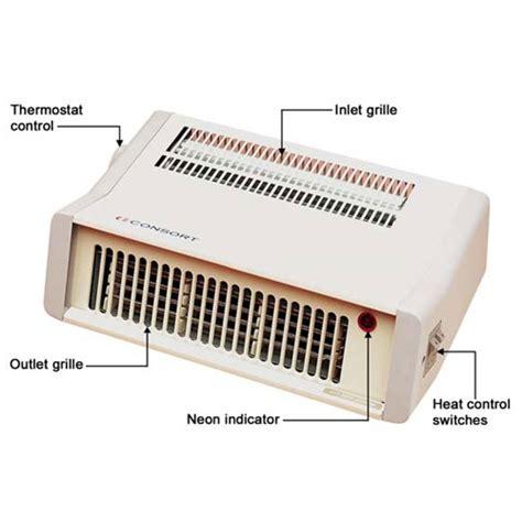 110v electric fan heater e tradecounter co uk 110v portable fan heater