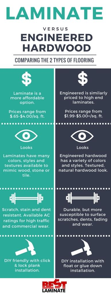 hardwood versus laminate laminate flooring vs engineered hardwood pros and cons