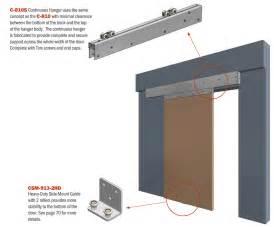 Security door for sliding door pictures to pin on pinterest