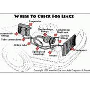 1998 Ford Expedition Heater Hose Diagram  Wedocable