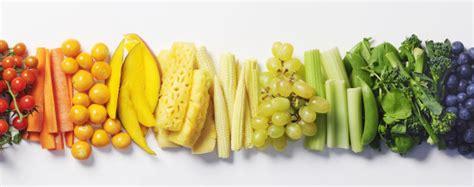 test alimenti intolleranza alimentare e infiammazione da cibo cucina e