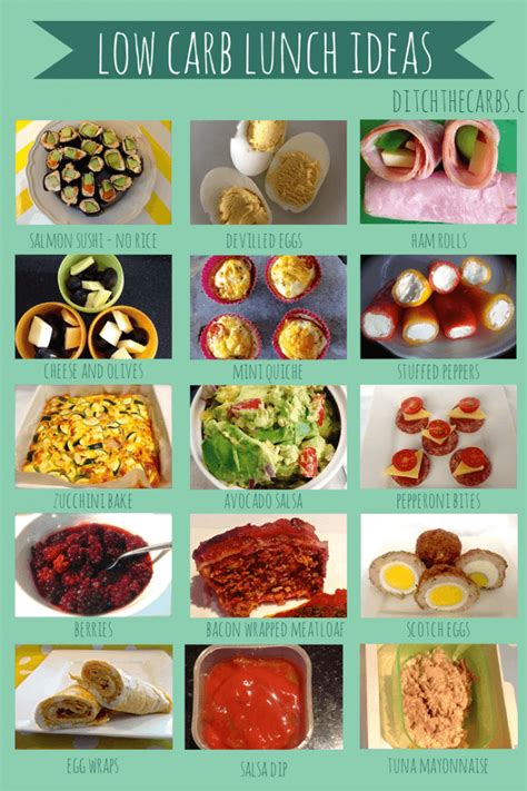 low carb food ideas for work