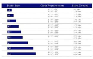 table runner size guide tablecloth size chart linen sizing chart rectangle or