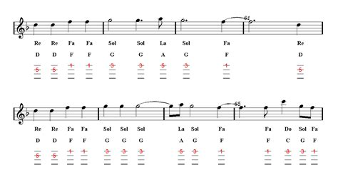 fingerstyle tutorial hello violin tab hello adele sheet music guitar chords