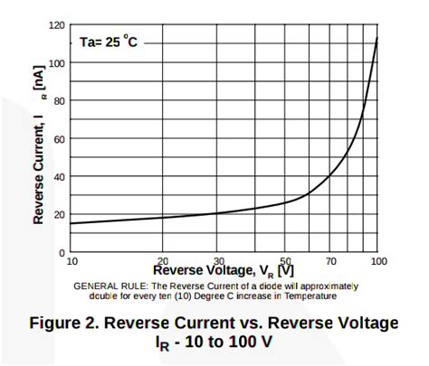 what is 1n4148 diode function diodes in series biased electrical engineering stack exchange