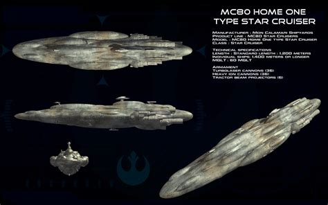 one home mc 80 home one type cruiser ortho by unusualsuspex on