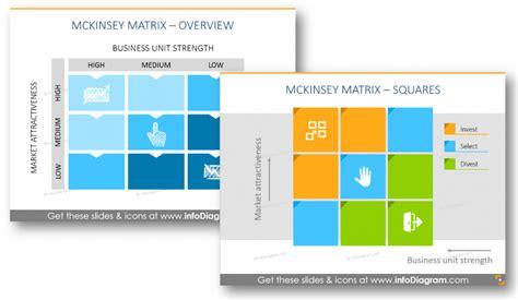Ge Mckinsey Matrix Editable Template Blog Creative Presentations Ideas Mckinsey Matrix Template
