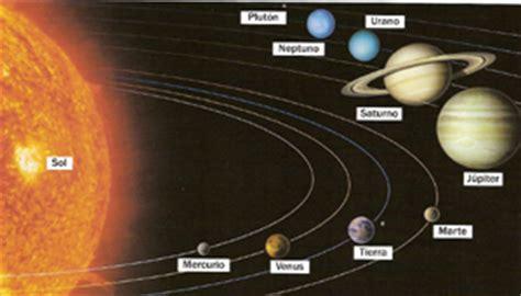 cual es el planeta mas lejano al sol untitled document cplosangeles educarex es