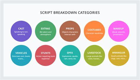 breaking   script  script breakdown sheets template
