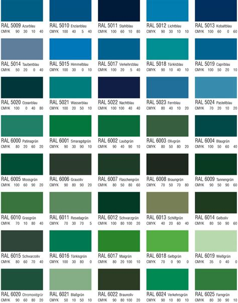 ral color for painting metal green ral colours and painted metal