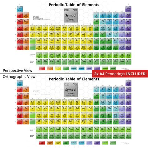 3d periodic table 3d model periodic table 3d animatable vr ar low