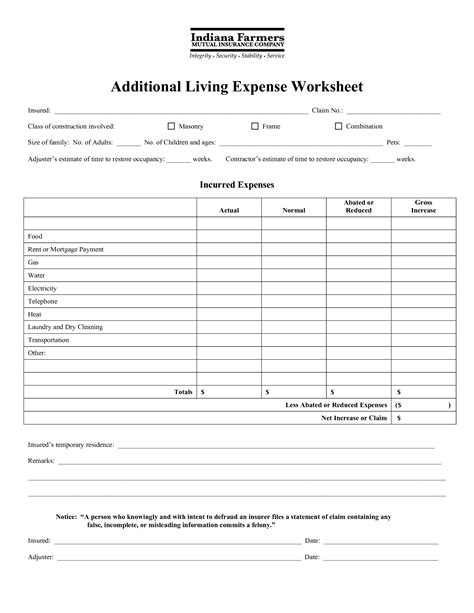 Retirement Expense Worksheet by Retirement Expense Worksheet Excel Commonpence Co