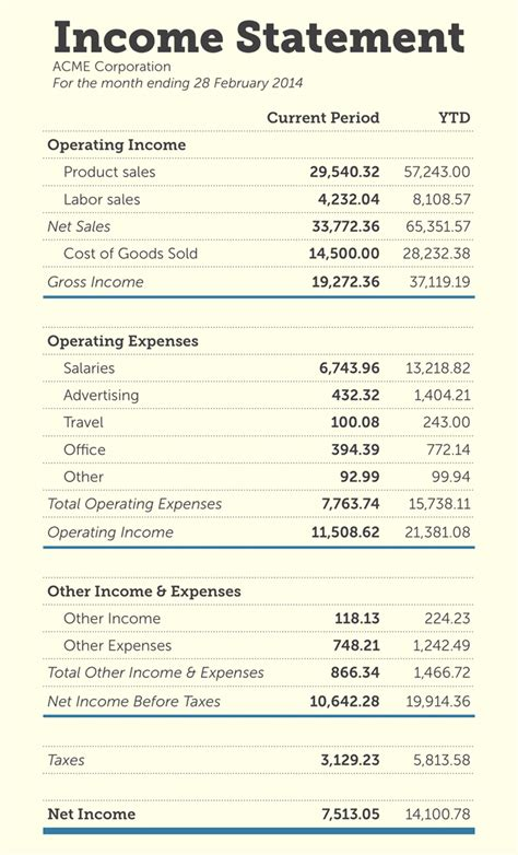 simple income statement spreadsheet income statement