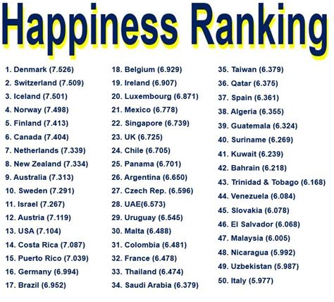 happiest states in america 2016 happiest states in america 2016 happiest states 2016