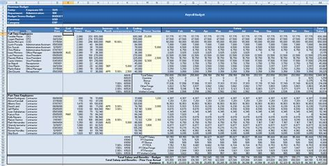 budget layout excel exle payroll budget template 28 images payroll excel