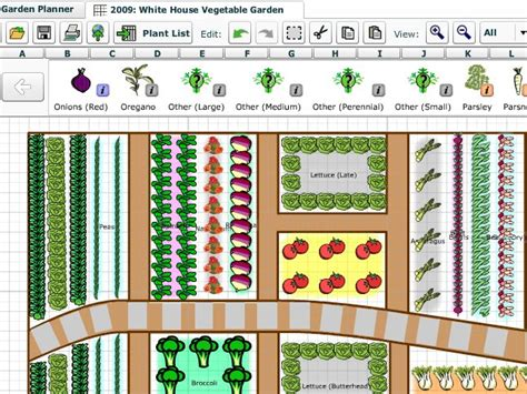Free Vegetable Garden Layout Planning A Garden Layout Garden