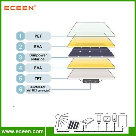 list top ten solar panels top ten solar panel brands manufacturers in india autos post
