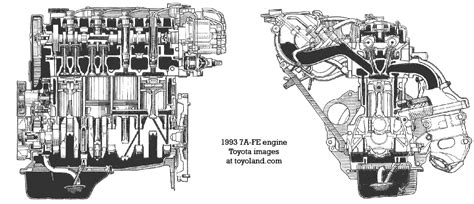 toyota 4a f and 7a fe engines