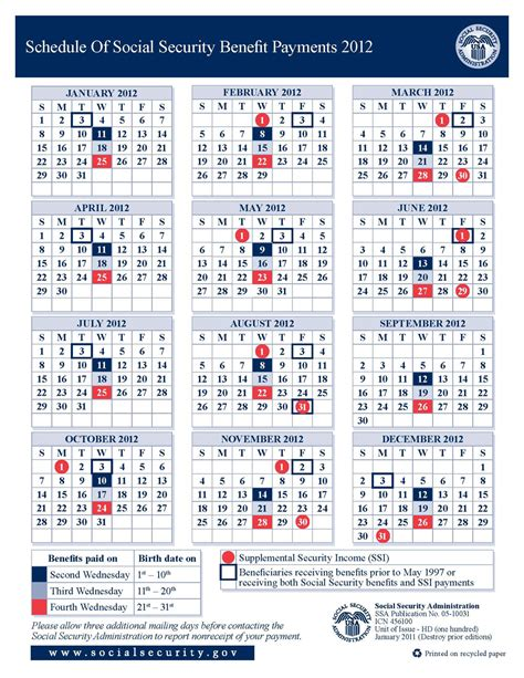Ssi Payment Calendar 2012 Social Security Disability Ssi Benefits Pay Calendar
