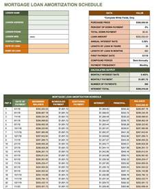 mortgage amortization schedule excel template free excel amortization schedule templates smartsheet