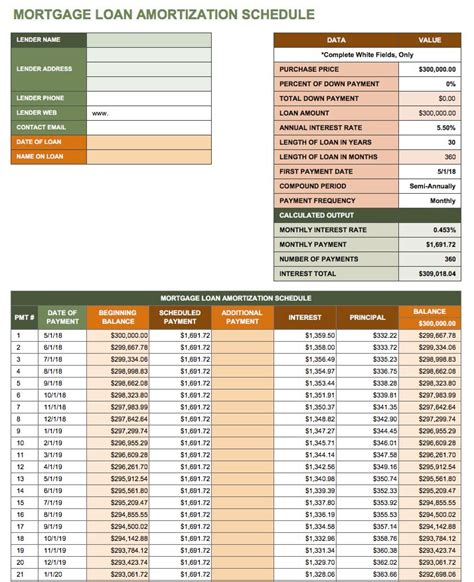 auto loan amortization schedule excel template free crunch template