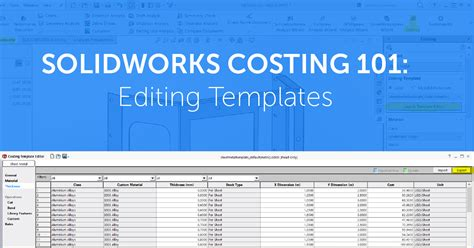 editing templates costing templates 101 editing templates