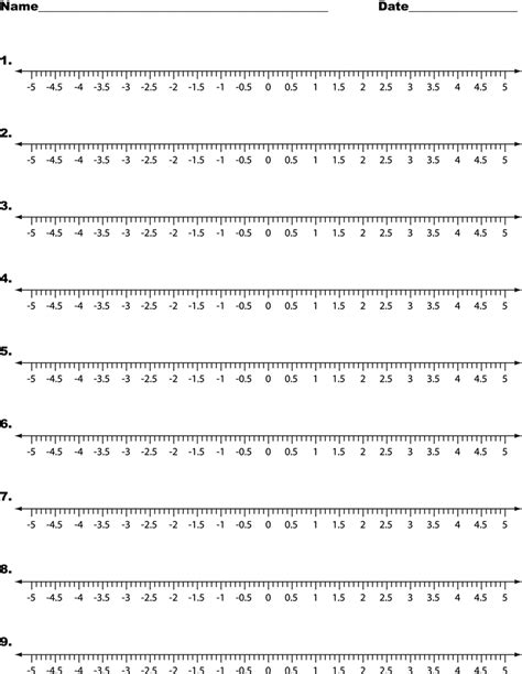 printable number line with tenths number line 5 to 5 in tenths clipart etc