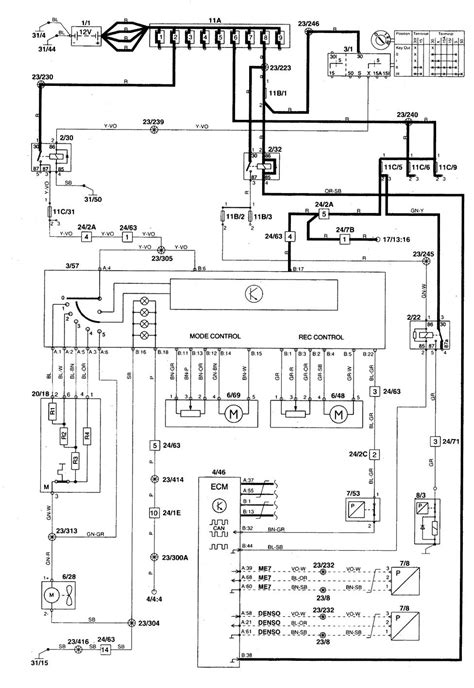 wiring diagram for 2004 volvo c70 wiring diagram with