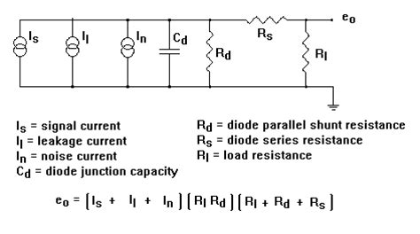 diode equation shunt diode equation shunt 28 images green power generation ppt patent wo2003030355a2 linearizer
