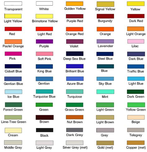 9 best images of charts for the classroom with color names