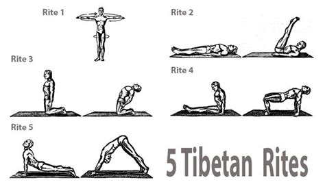 5 Tibetan Rites Detox Symptoms by Up The O Jays And Every Day On