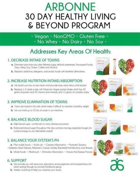 Arbonne Detox Food Elimanate by 37 Best Spark Inspire Influence Images On