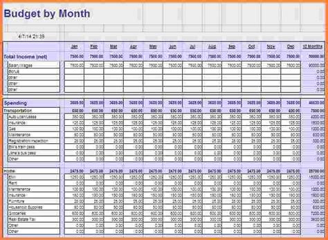 Budget Management Spreadsheet by 10 Budget Management Spreadsheet Excel Spreadsheets