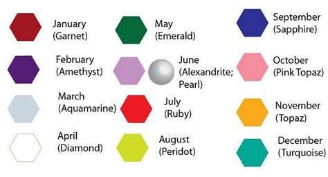 color of the month birthstone colors