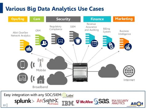 Mba In Data Analytics In Usa by Image Gallery Network Analytics