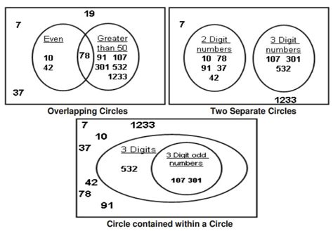 diagram grade 4 venn diagrams grade 4 exles solutions songs