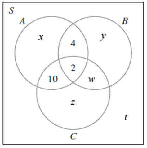 complete the venn diagram 4 use the given information to complete the solut
