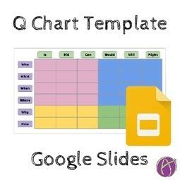 q chart template 4 tips for students take notes in
