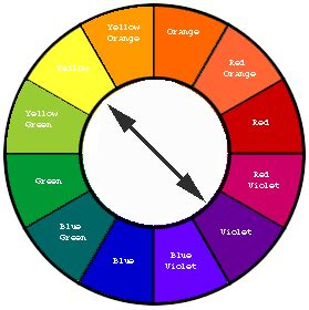complementary color wheel color theory basics for presentation design ethos3 a