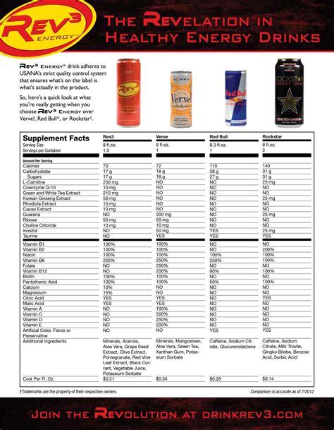 rev 3 energy drink usana rev 3 nutritional information nutrition ftempo
