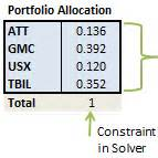 Markowitz Invest Excel Variance Optimization Excel Template