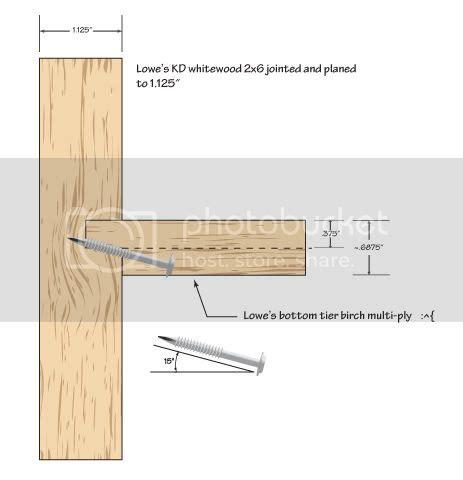 bench plan woodworking shelf joints info