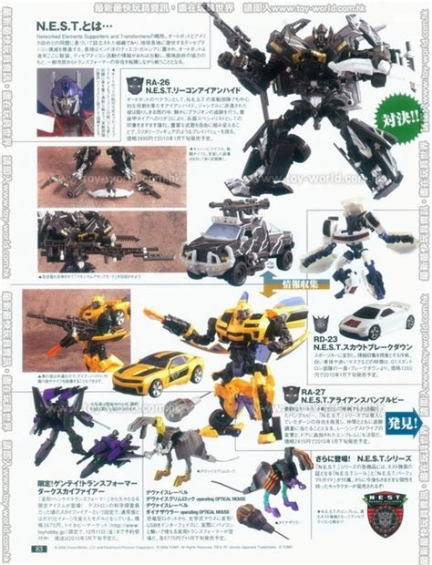 figure news and review magazine figure king no 142 magazine transformers toys news and