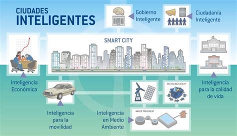 imagenes de ciudades inteligentes salamanca 191 ciudad inteligente salamanca accesible