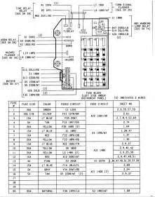 1994 Dodge Dakota Fuse Box Need 1994 Fuse Diagram No Owners Manual Dodgeforum