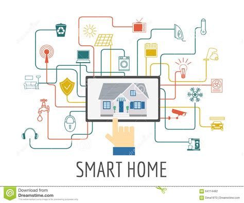 Eco Friendly Smart House Concept Infographic Template How To Design A Smart Home